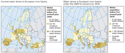 Water stress