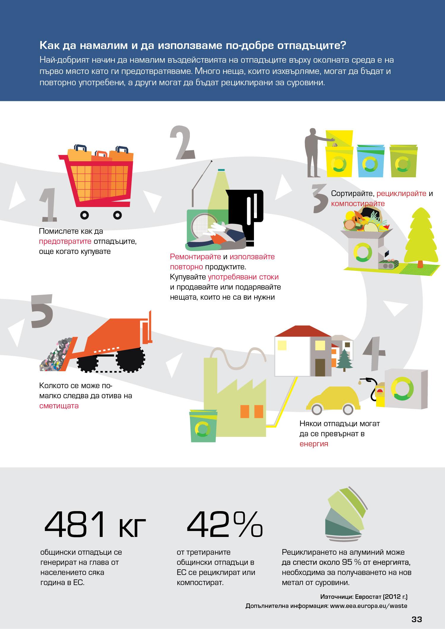Как да намалим и да използваме по-добре отпадъците?