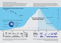 Смекчаване на изменението на климата