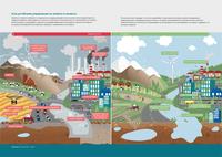 Към устойчиво управление на земята и почвата