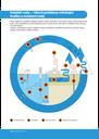 Koloběh vody — Hlavní  problémy vlivňující kvalitu a množství vody