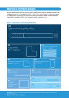 Sběr  dat  o  mořském  odpadu