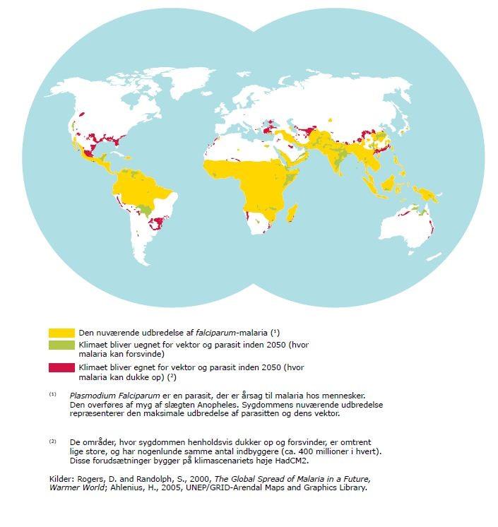 Figur 2: Sundhed, malaria frem til 2050