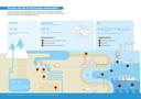 Hvordan står det til med Europas vandområder?
