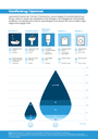 Vandforbrug i hjemmet