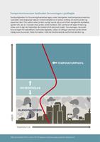Temperaturinversion fastholder forureningen i jordhøjde