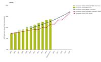 Progress of renewable energy sources