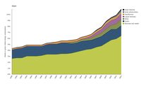 Contribution of renewable energy sources to gross inland energy consumption