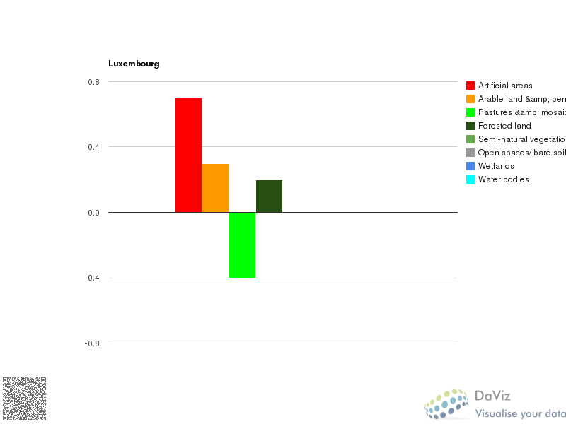 chart_21