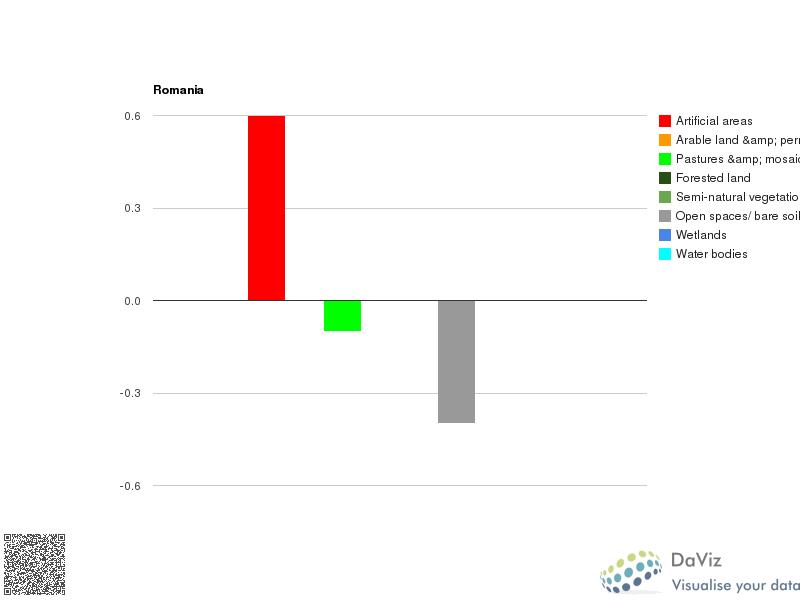chart_25