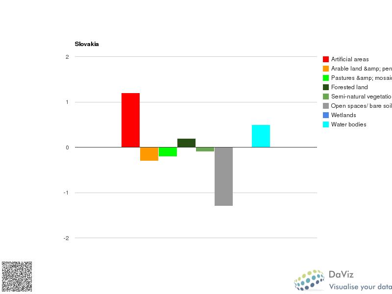 chart_26