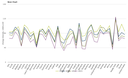 Energy intensity, annual average change, relative energy intensity and gross inland energy consumption
