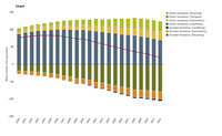 Greenhouse gas emissions from municipal waste management in the EU, Switzerland and Norway