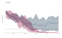 Projected changes in Northern Hemisphere September sea ice extent