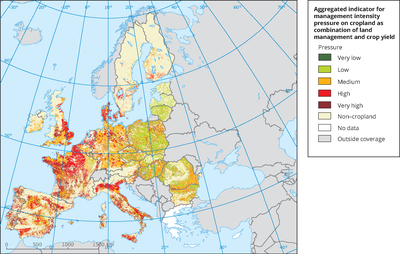 Aggregated indicator for management intensity pressure on cropland