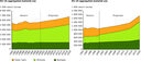 Aggregated material use, historic and projected to 2020