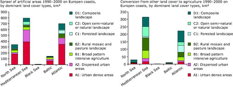 http://www.eea.europa.eu/data-and-maps/figures/analysis-of-coastal-areas-by-dominant-landscape-types/figure-02-09-land-accounts-for-europe-indicators-of-lcc.eps/image_large