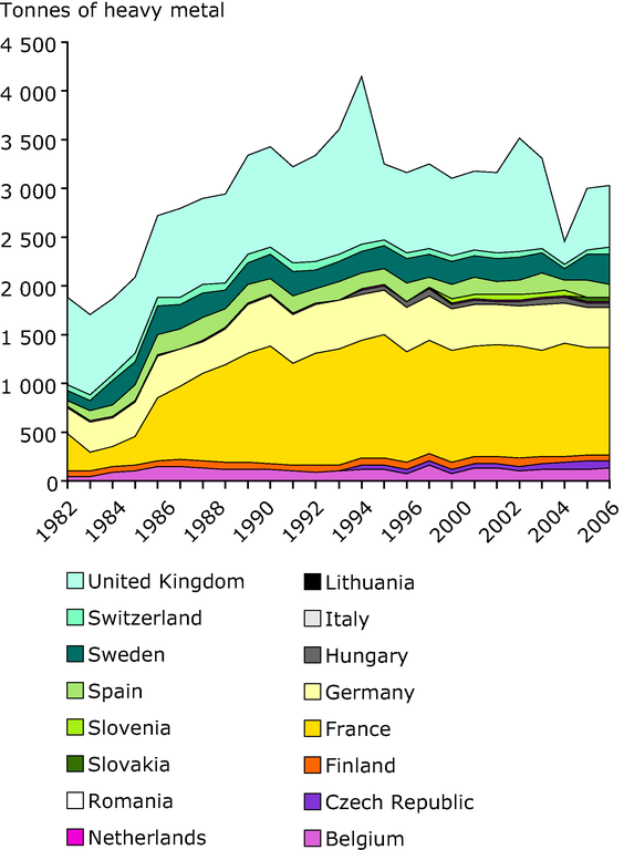 https://www.eea.europa.eu/data-and-maps/figures/annual-quantities-of-spent-nuclear-fuel-arising-from-nuclear-power-plants-in-the-eu-tonnes-of-heavy-metal/figure-1-10-energy-and-environment.eps/image_large
