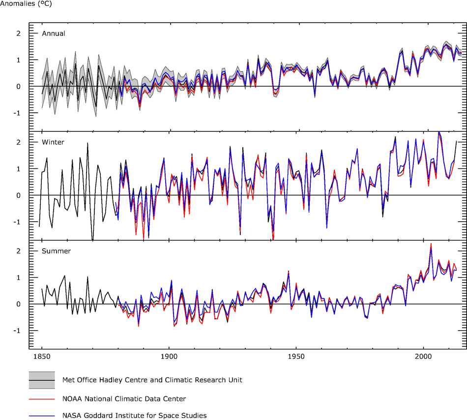 noaa ocean maps with Global And European Temperature Assessment 8 on Sea Level During Last Ice Age together with Golfstrom besides El Ni C3 B1o 101 furthermore Ocean impacts furthermore Globes.