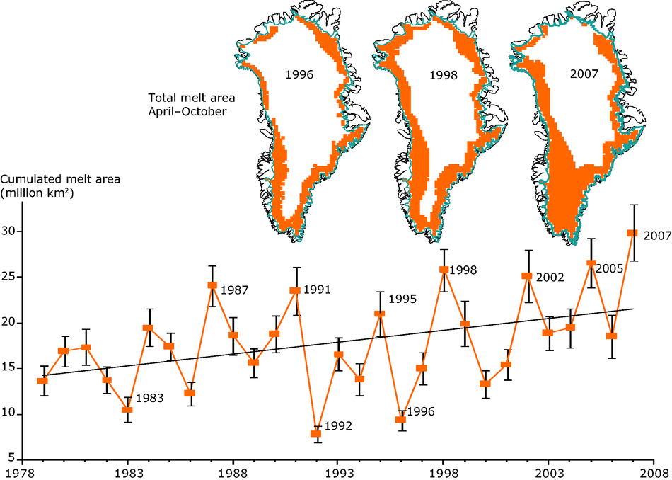 Area of Greenland ice sheet melting 1979-2007