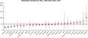 Air-quality-2013_Fig_2-3-Track16834.eps