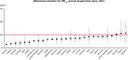 Air-quality-2013_Fig_2-4-Track16835.eps