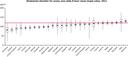 Air-quality-2013_Fig_3-2-Track16842.eps
