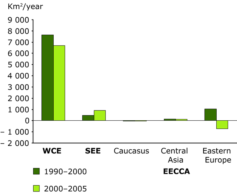 http://www.eea.europa.eu/data-and-maps/figures/change-in-annual-forest-area-between-1990-and-2005/chapter-4-figure-4-5-belgrade.eps/image_large