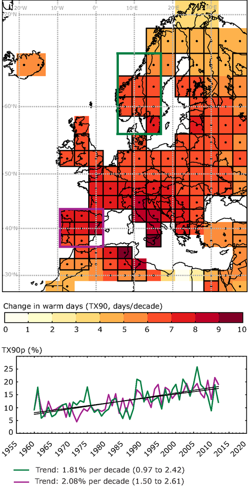 Trends in warm days across Europe