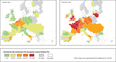 Chemical risk estimates for European water bodies