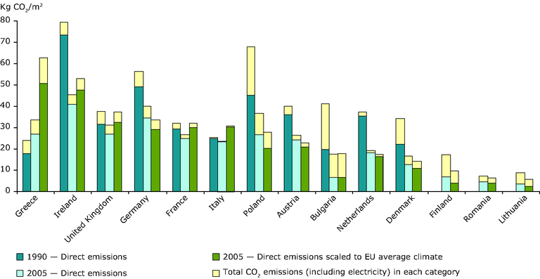 http://www.eea.europa.eu/data-and-maps/figures/co2-emissions-space-heating-perm2-climate-corrected/figure-6-6-energy-and-environment.eps/image_large