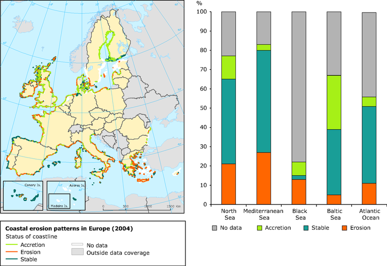 http://www.eea.europa.eu/data-and-maps/figures/coastal-erosion-patterns-in-europe-1/cz05_right_length_of_dynamic_coastline.eps/image_large