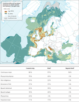 Combined effects of sea-based pressures on marine species and habitats in Europe's seas