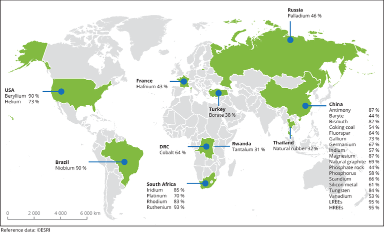 https://www.eea.europa.eu/data-and-maps/figures/contribution-of-primary-global-suppliers/contribution-of-primary-global-suppliers/image_large