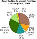 Contribution to global fertiliser consumption, 2002