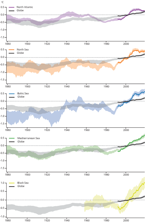 https://www.eea.europa.eu/data-and-maps/figures/decadal-average-sea-surface-temperature/eea_sst_uncertainty_stack.eps/image_large