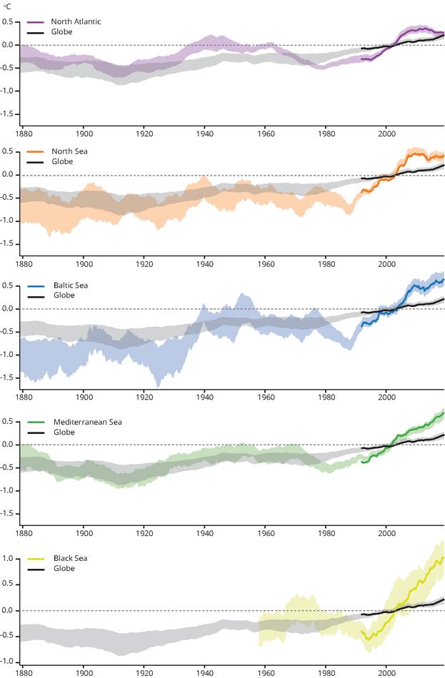 Decadal average sea surface temperature anomaly in different European seas