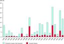 cc-economic-insured-losses-1980-2003.eps