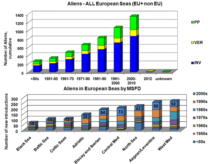http://www.eea.europa.eu/data-and-maps/figures/fig.1-aliens-at-pan-european/fig.1-aliens-at-pan-european/image_large