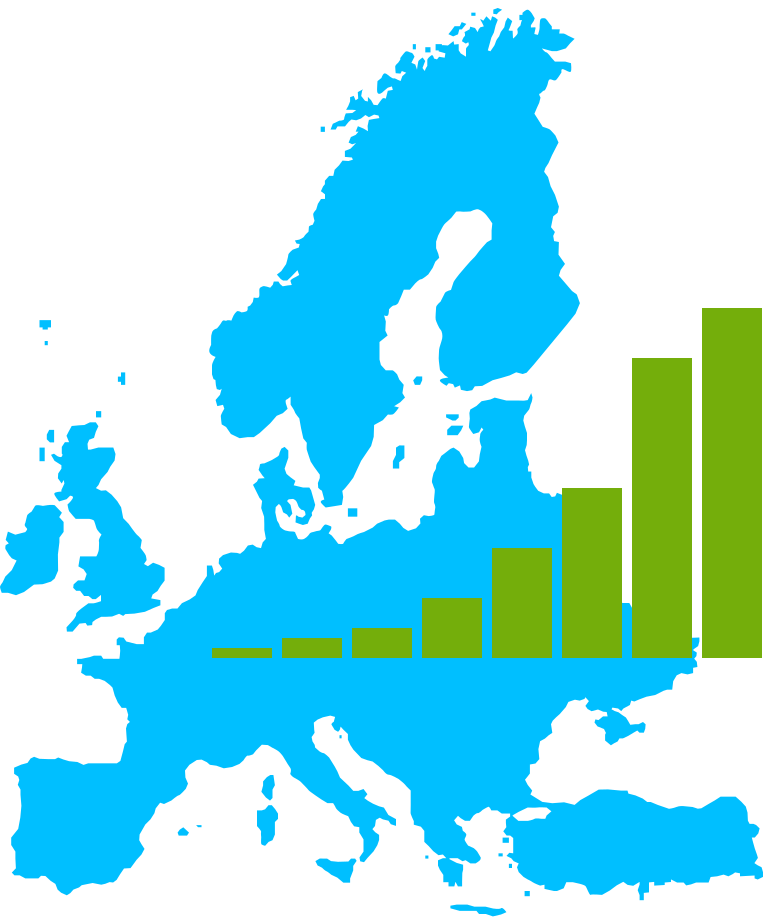 ECWP (in € PPS/m3) for maize (green and grain) and cereals (excl. maize and rice) among European Countries
