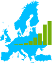Percentage of irrigated areas applying different irrigation methods in the European countries, for the year 2010