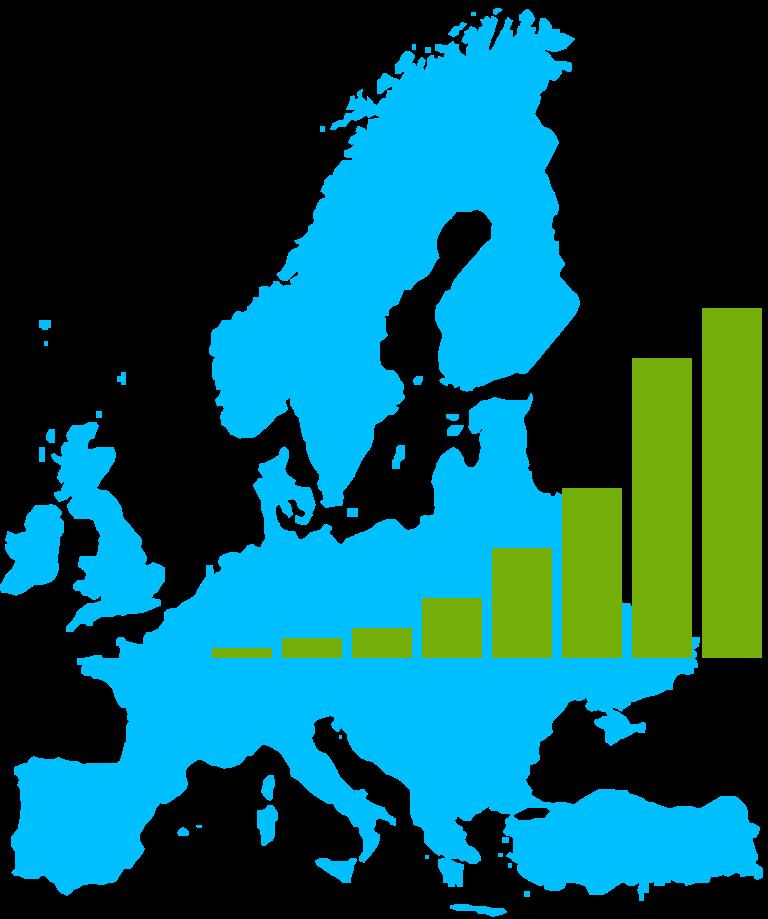 Final Energy demand by sector - EU27(Baseline Scenario)