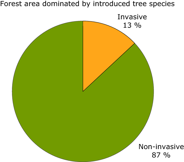 http://www.eea.europa.eu/data-and-maps/figures/forest-area-covered-by-introduced-non-native-tree-species/figure-4-9-european-forests.eps/image_large