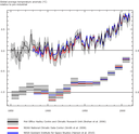 Global average air temperature anomalies (1850 to 2011) in degrees Celsius (°C) relative to a pre-industrial baseline period