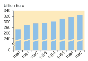 http://www.eea.europa.eu/data-and-maps/figures/household-consumption-expenditure-on-recreation-eu15/expen/image_large