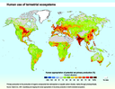 Human use of terrestrial ecosystems