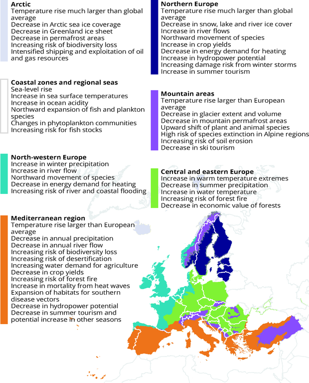 http://www.eea.europa.eu/data-and-maps/figures/key-past-and-projected-impacts-and-effects-on-sectors-for-the-main-biogeographic-regions-of-europe-4/map-summary-climate-change-2008.eps/image_large