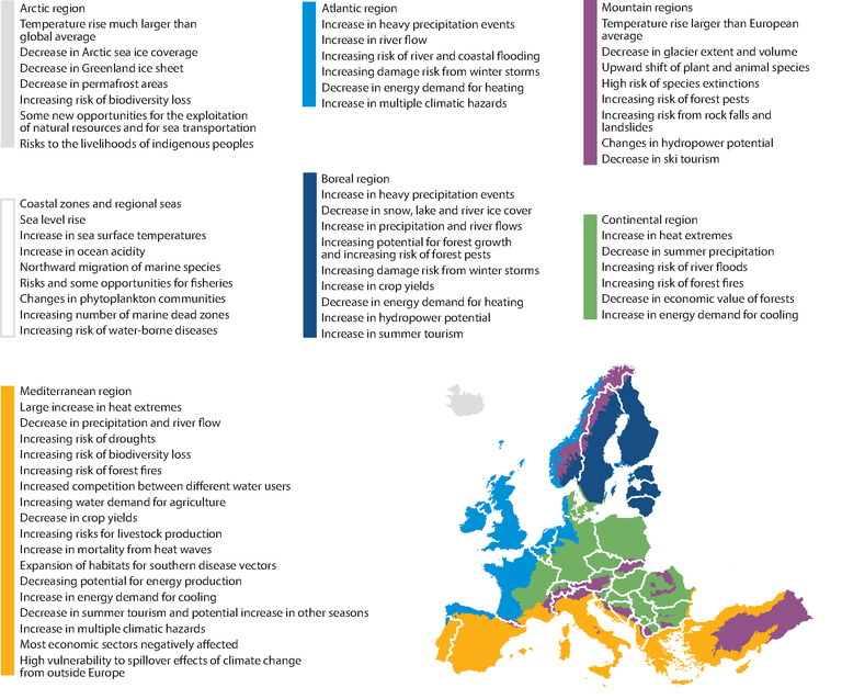 https://www.eea.europa.eu/data-and-maps/figures/key-past-and-projected-impacts-and-effects-on-sectors-for-the-main-biogeographic-regions-of-europe-5/map-summary-climate-change-2008.eps/image_large