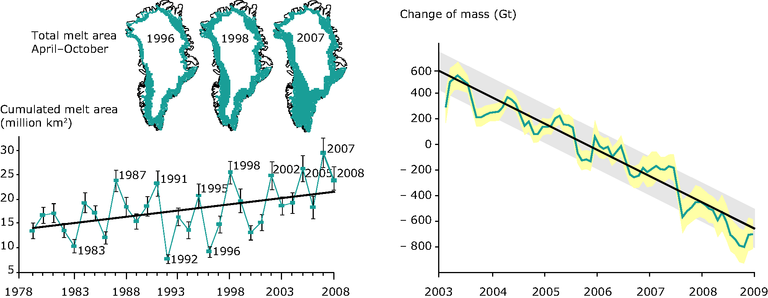 http://www.eea.europa.eu/data-and-maps/figures/melting-area-197920132008-and-mass/ccs109_fig2-7.eps/image_large