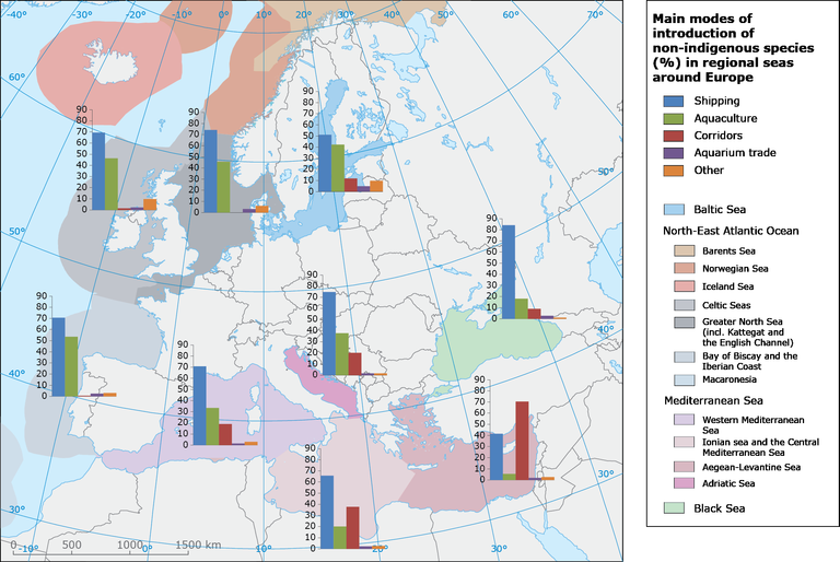 https://www.eea.europa.eu/data-and-maps/figures/mode-of-introduction-of-nis/20314-mar003-fig05/image_large